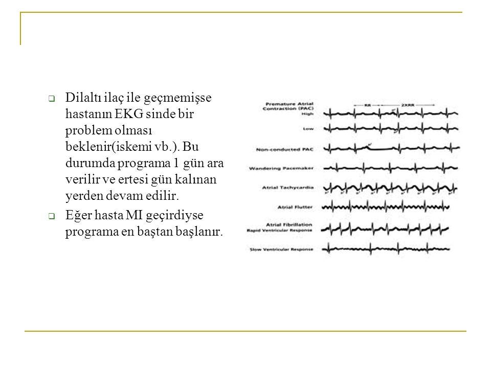 Dilaltı ilaç ile geçmemişse hastanın EKG sinde bir problem olması beklenir(iskemi vb.). Bu durumda programa 1 gün ara verilir ve ertesi gün kalınan yerden devam edilir.