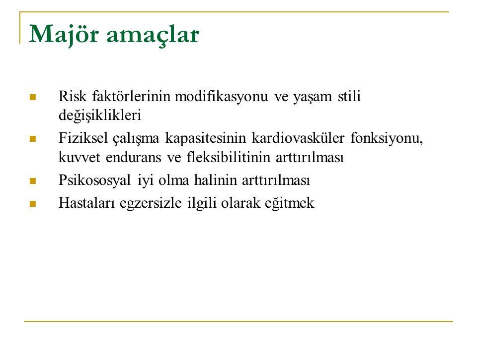 Majör amaçlar Risk faktörlerinin modifikasyonu ve yaşam stili değişiklikleri.