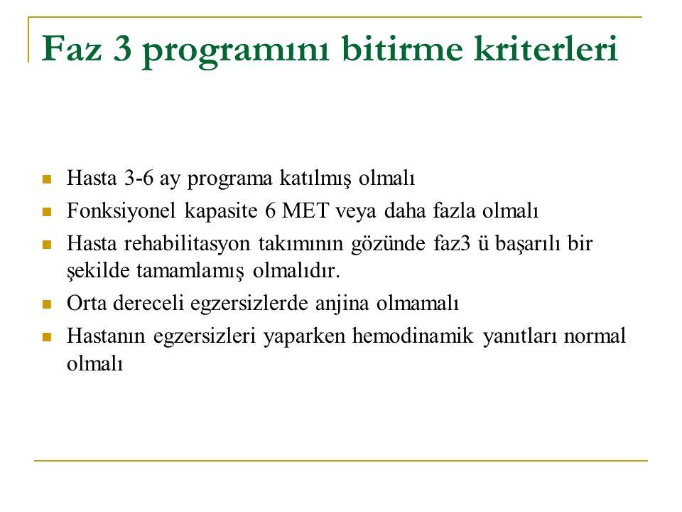 Faz 3 programını bitirme kriterleri