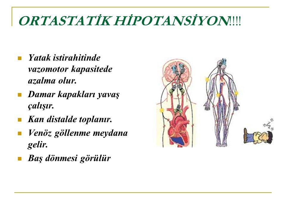 ORTASTATİK HİPOTANSİYON!!!!