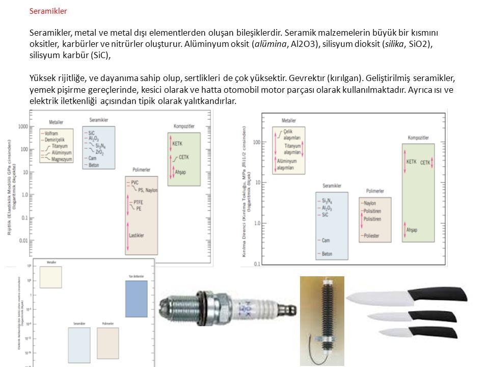 Seramikler Seramikler, metal ve metal dışı elementlerden oluşan bileşiklerdir.