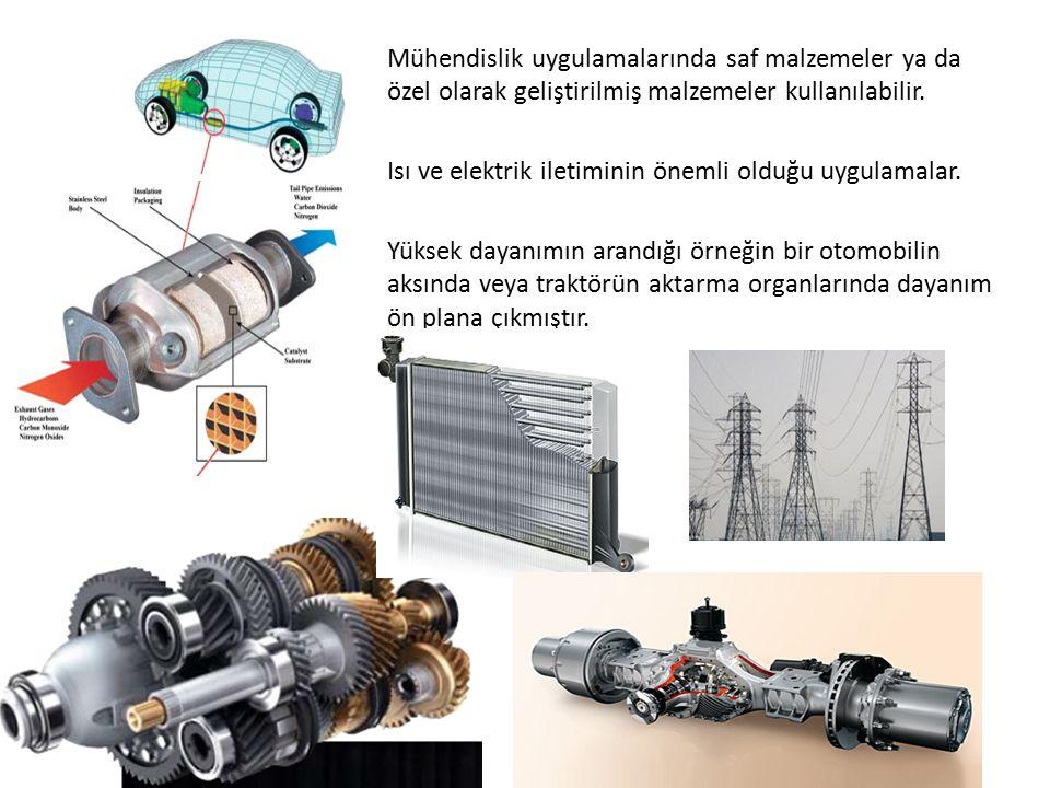 Mühendislik uygulamalarında saf malzemeler ya da özel olarak geliştirilmiş malzemeler kullanılabilir.