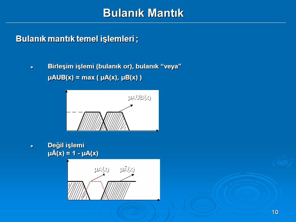 Bulanık Mantık Bulanık mantık temel işlemleri ;