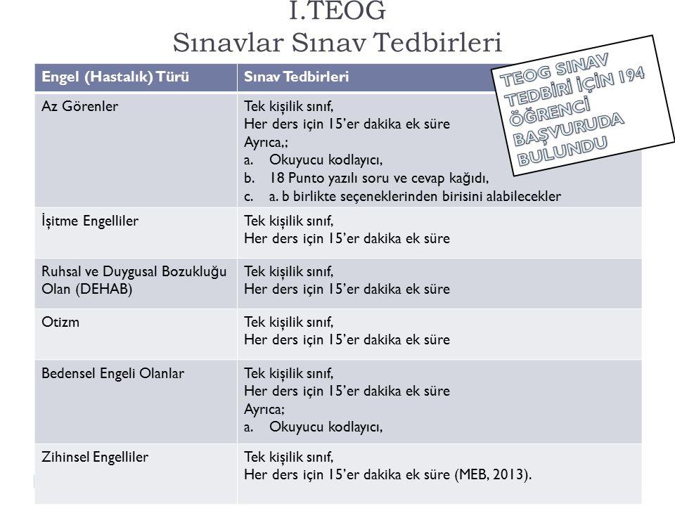 I.TEOG Sınavlar Sınav Tedbirleri