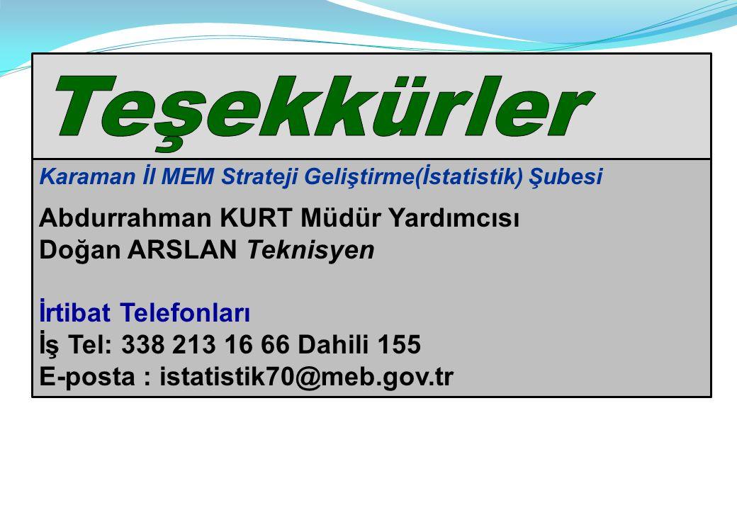 Teşekkürler Abdurrahman KURT Müdür Yardımcısı Doğan ARSLAN Teknisyen
