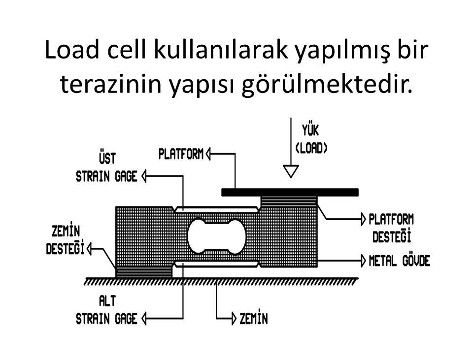 Load cell kullanılarak yapılmış bir terazinin yapısı görülmektedir.