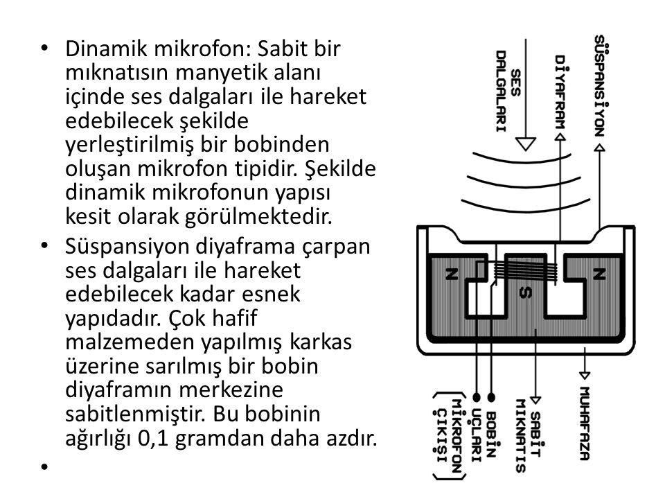 Dinamik mikrofon: Sabit bir mıknatısın manyetik alanı içinde ses dalgaları ile hareket edebilecek şekilde yerleştirilmiş bir bobinden oluşan mikrofon tipidir. Şekilde dinamik mikrofonun yapısı kesit olarak görülmektedir.