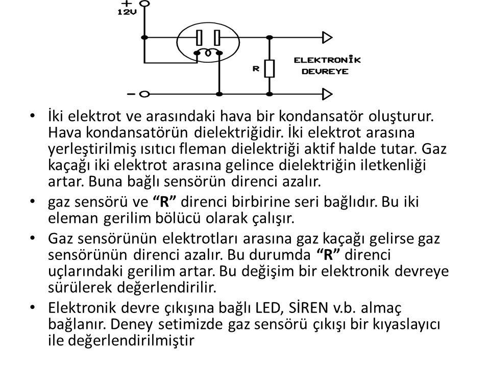 İki elektrot ve arasındaki hava bir kondansatör oluşturur