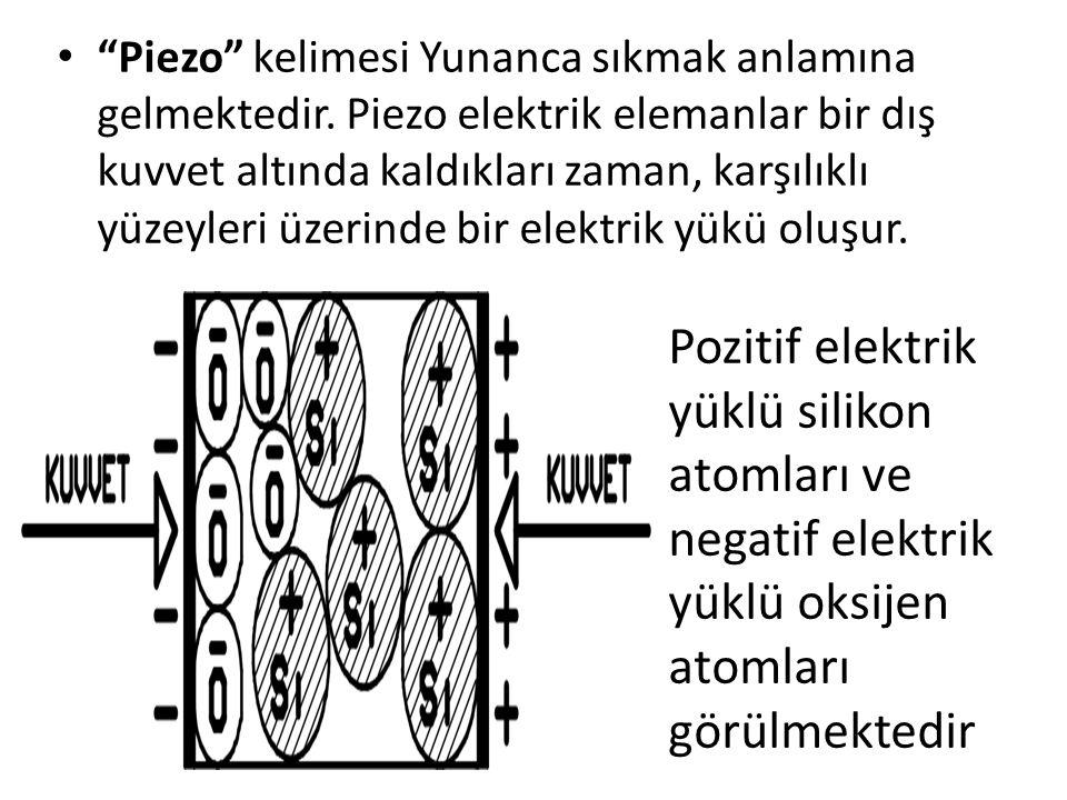 Piezo kelimesi Yunanca sıkmak anlamına gelmektedir