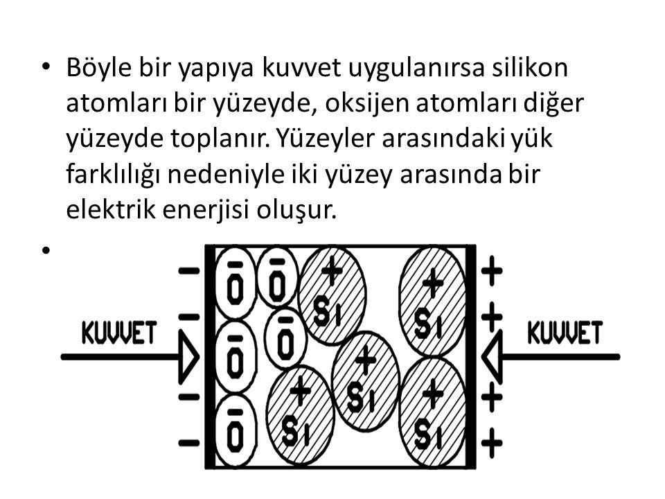 Böyle bir yapıya kuvvet uygulanırsa silikon atomları bir yüzeyde, oksijen atomları diğer yüzeyde toplanır. Yüzeyler arasındaki yük farklılığı nedeniyle iki yüzey arasında bir elektrik enerjisi oluşur.