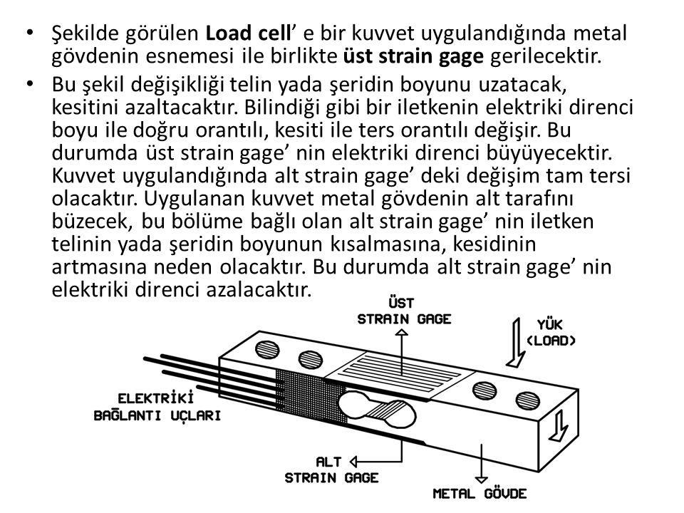 Şekilde görülen Load cell' e bir kuvvet uygulandığında metal gövdenin esnemesi ile birlikte üst strain gage gerilecektir.