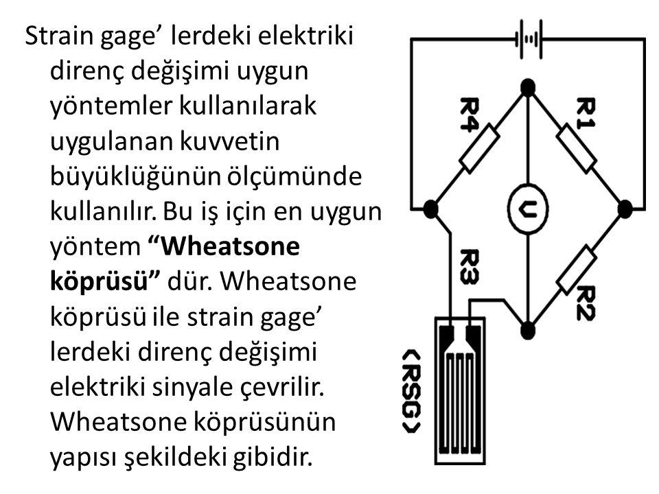 Strain gage' lerdeki elektriki direnç değişimi uygun yöntemler kullanılarak uygulanan kuvvetin büyüklüğünün ölçümünde kullanılır.