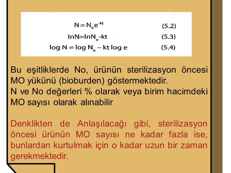 Bu eşitliklerde No, ürünün sterilizasyon öncesi MO yükünü (bioburden) göstermektedir.