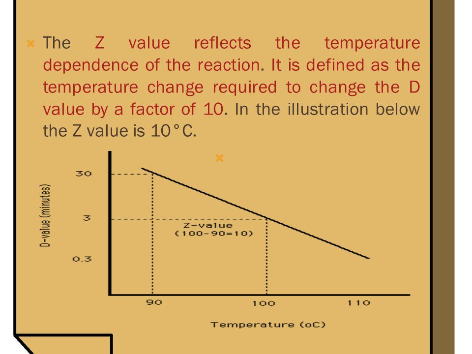 The Z value reflects the temperature dependence of the reaction