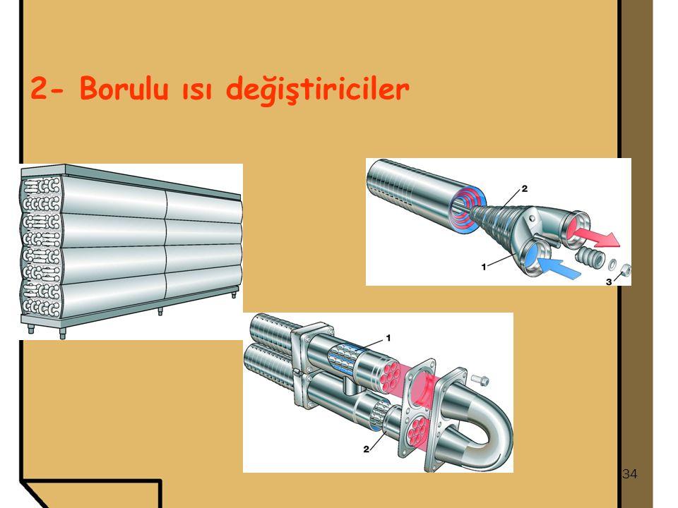 2- Borulu ısı değiştiriciler