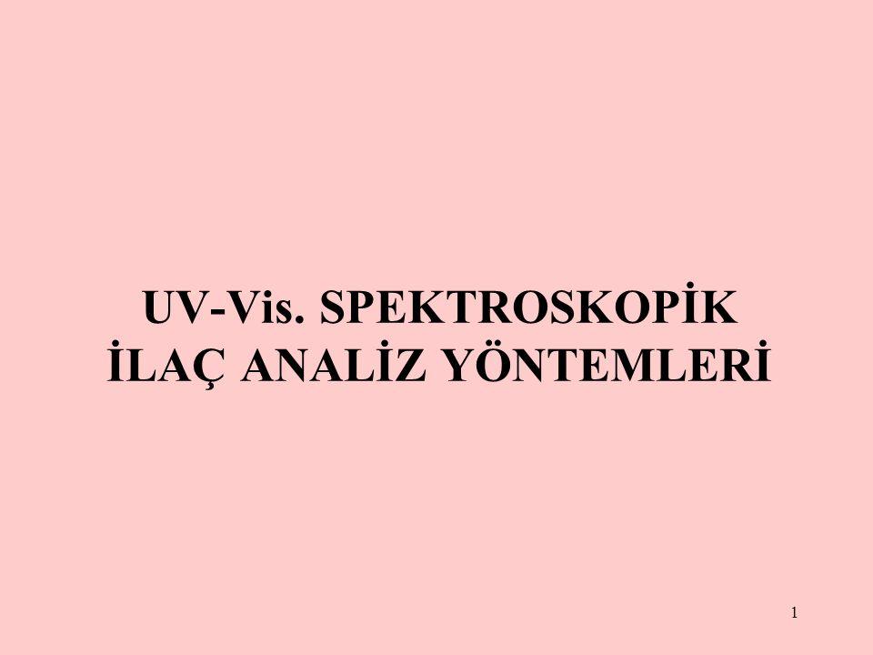 UV-Vis. SPEKTROSKOPİK İLAÇ ANALİZ YÖNTEMLERİ