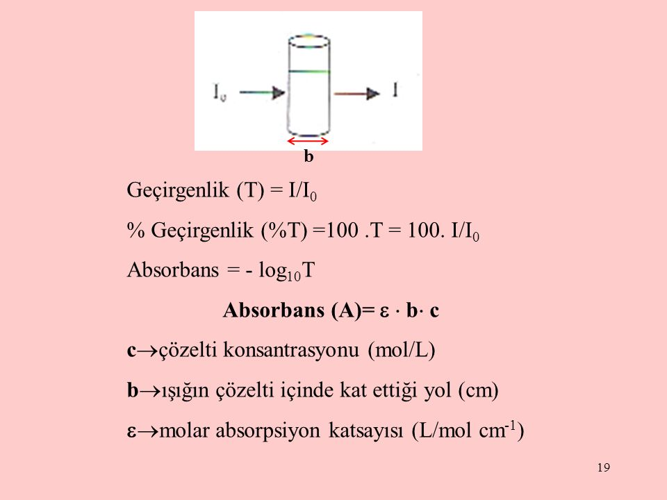 % Geçirgenlik (%T) =100 .T = 100. I/I0 Absorbans = - log10T