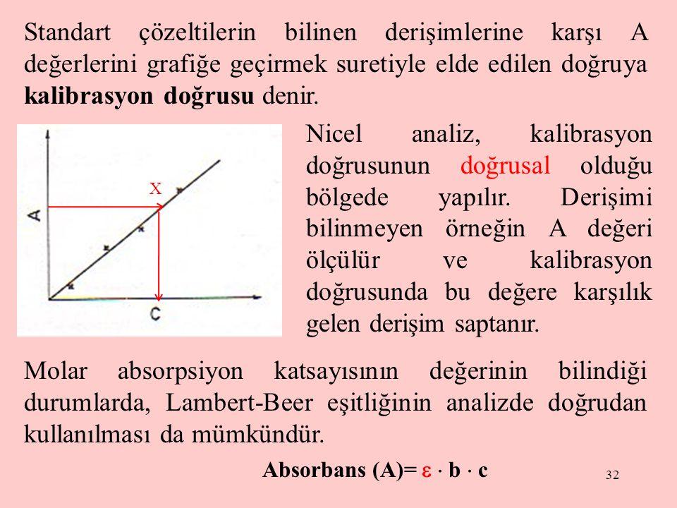 Standart çözeltilerin bilinen derişimlerine karşı A değerlerini grafiğe geçirmek suretiyle elde edilen doğruya kalibrasyon doğrusu denir.