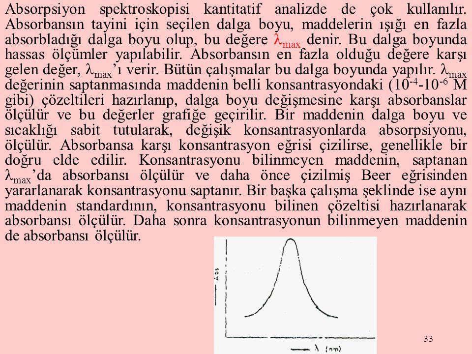 Absorpsiyon spektroskopisi kantitatif analizde de çok kullanılır