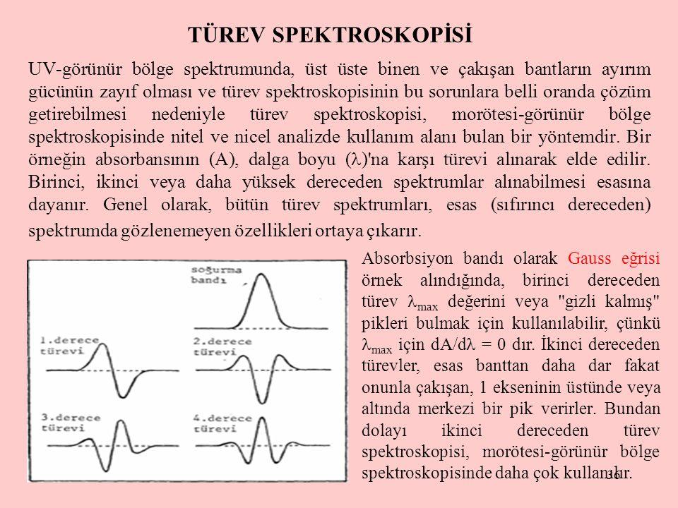 TÜREV SPEKTROSKOPİSİ