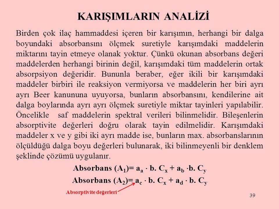 KARIŞIMLARIN ANALİZİ