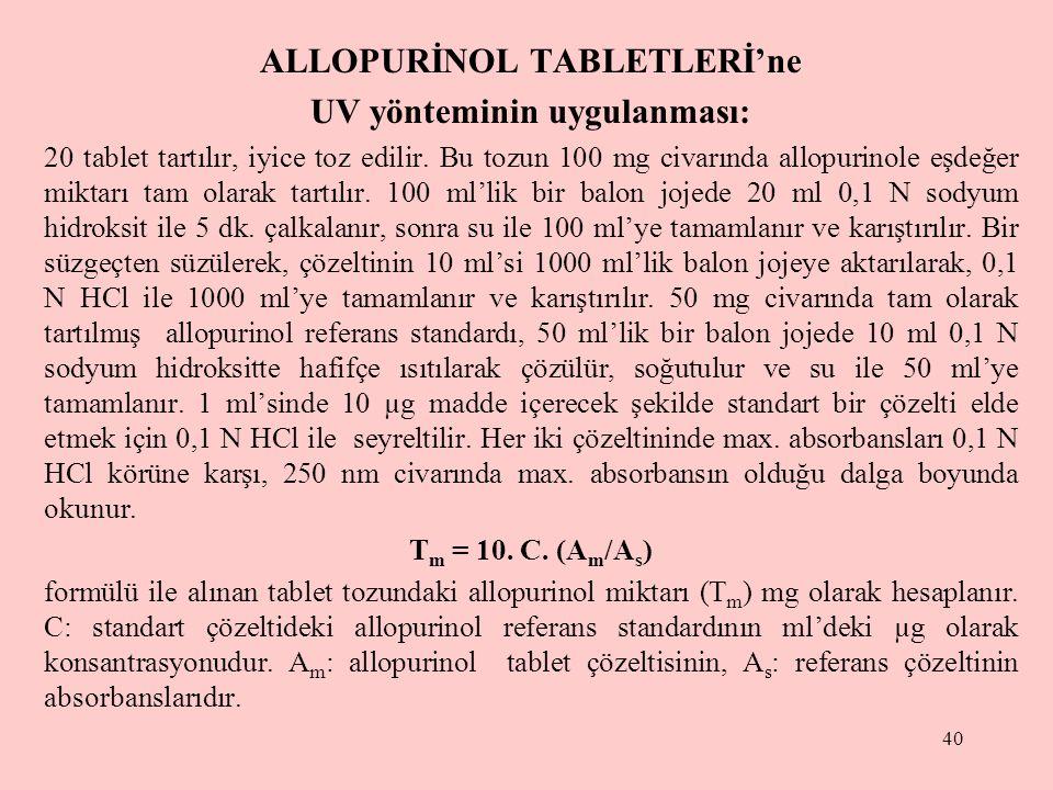 ALLOPURİNOL TABLETLERİ'ne UV yönteminin uygulanması: