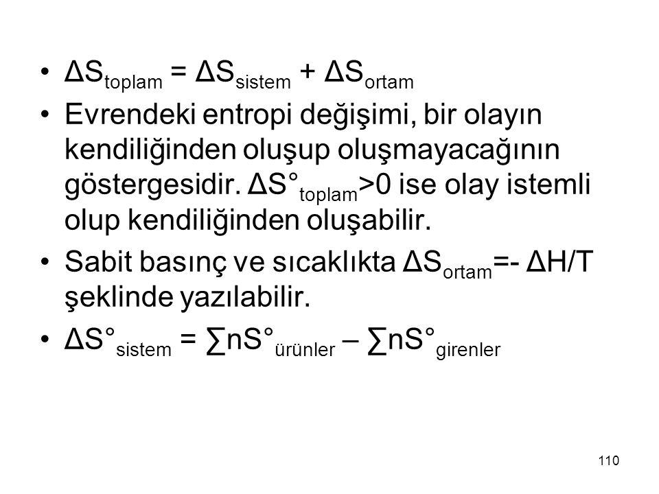 ΔStoplam = ΔSsistem + ΔSortam