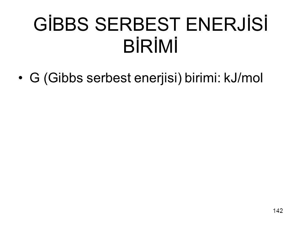 GİBBS SERBEST ENERJİSİ BİRİMİ