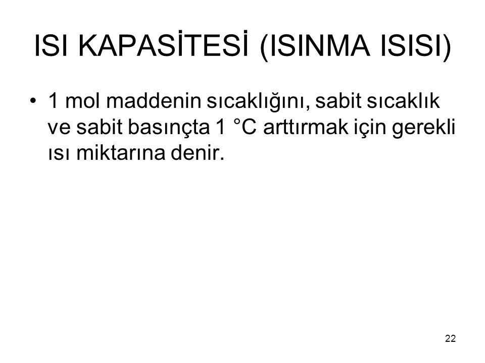 ISI KAPASİTESİ (ISINMA ISISI)