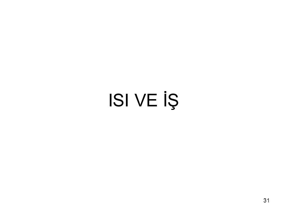 ISI VE İŞ