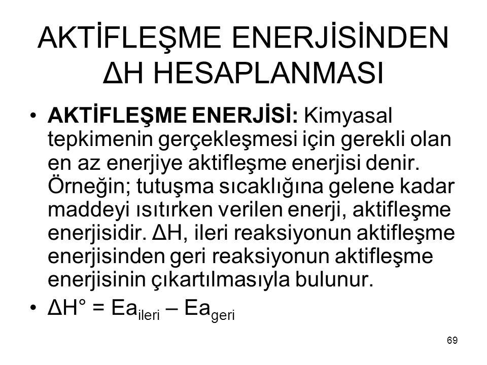 AKTİFLEŞME ENERJİSİNDEN ΔH HESAPLANMASI