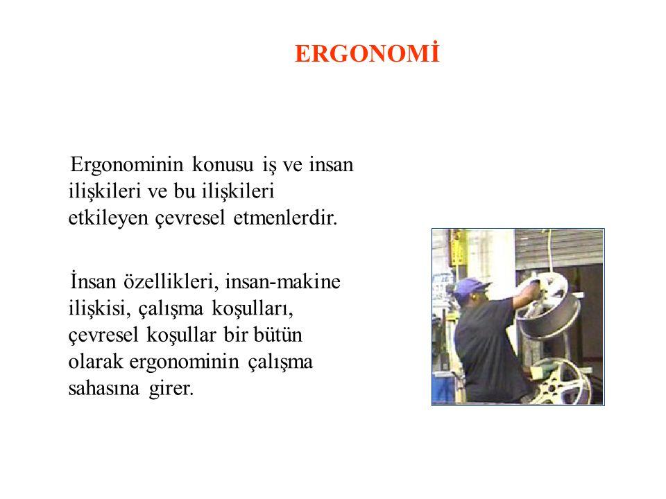 ERGONOMİ Ergonominin konusu iş ve insan ilişkileri ve bu ilişkileri