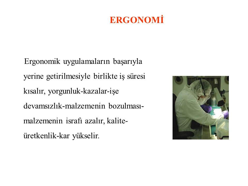 ERGONOMİ Ergonomik uygulamaların başarıyla