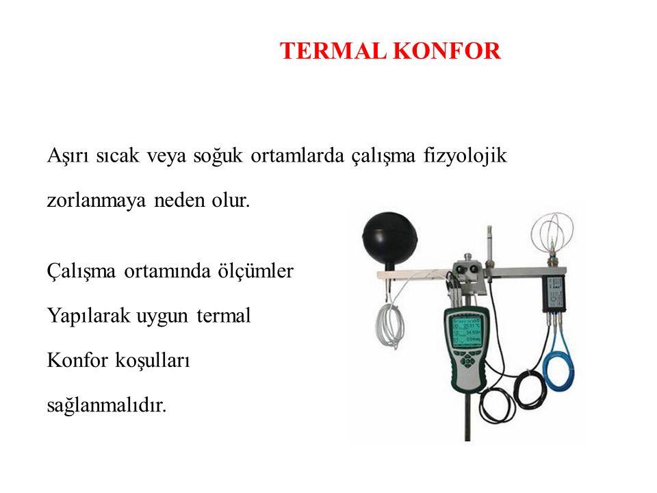 TERMAL KONFOR Aşırı sıcak veya soğuk ortamlarda çalışma fizyolojik