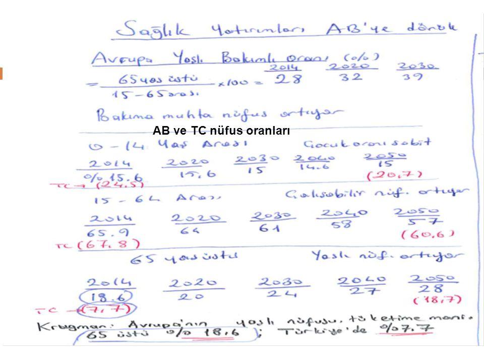 AB ve TC nüfus oranları