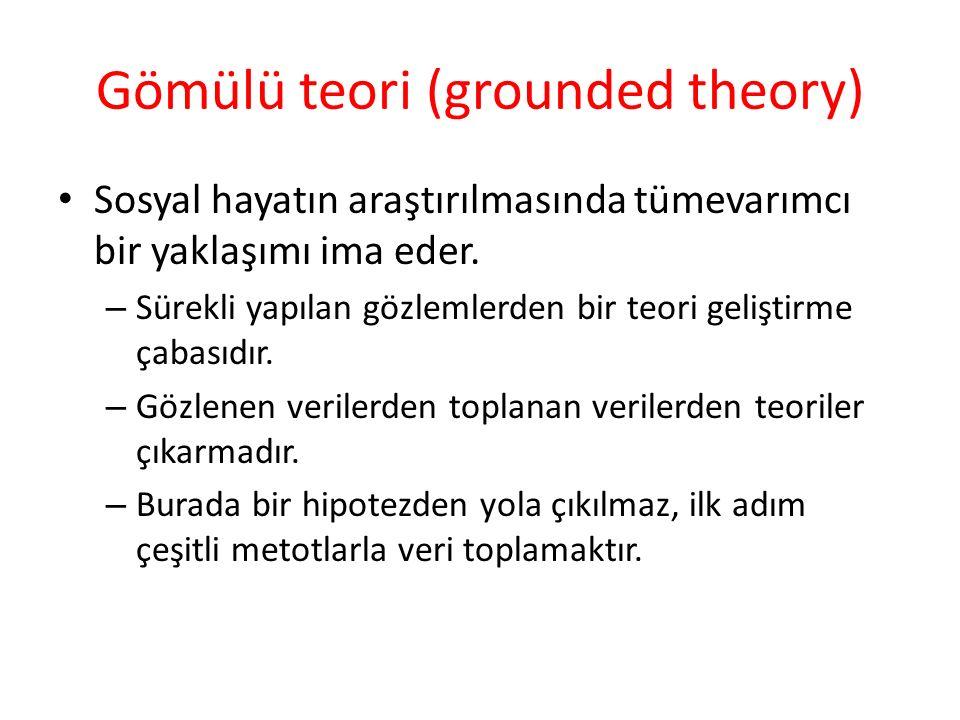 Gömülü teori (grounded theory)