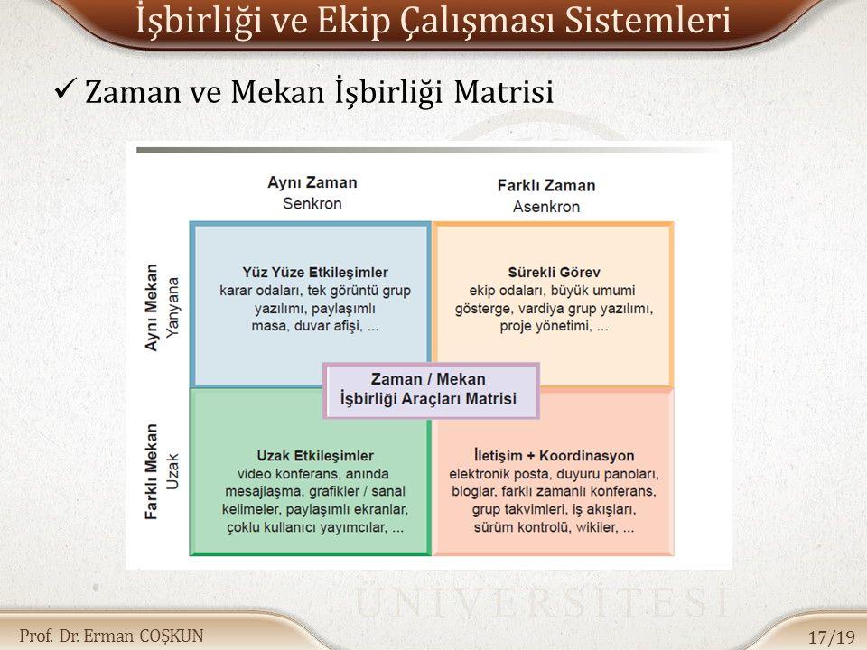 İşbirliği ve Ekip Çalışması Sistemleri