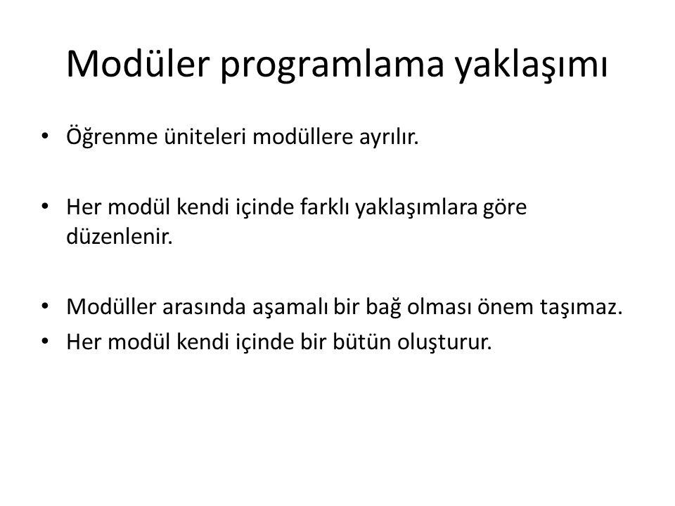 Modüler programlama yaklaşımı