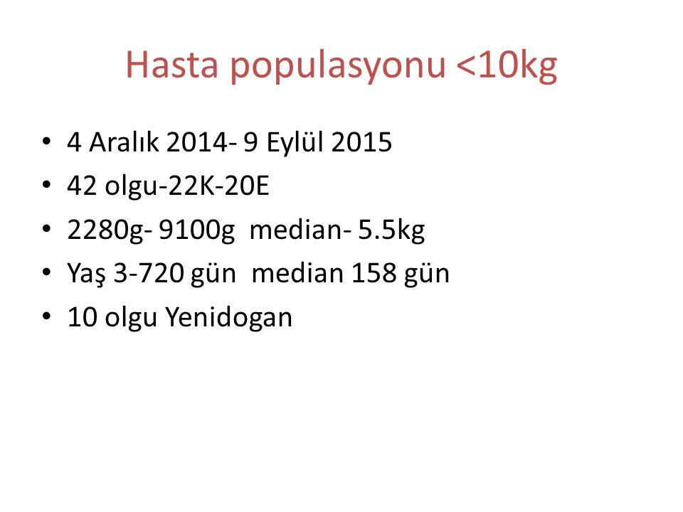 Hasta populasyonu <10kg