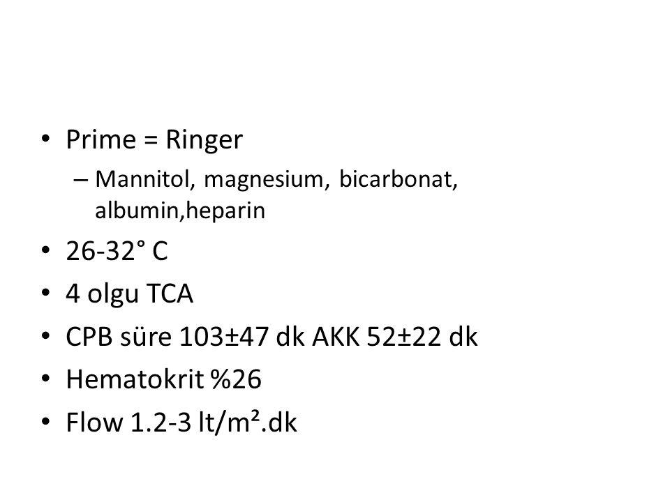 Prime = Ringer 26-32° C 4 olgu TCA CPB süre 103±47 dk AKK 52±22 dk