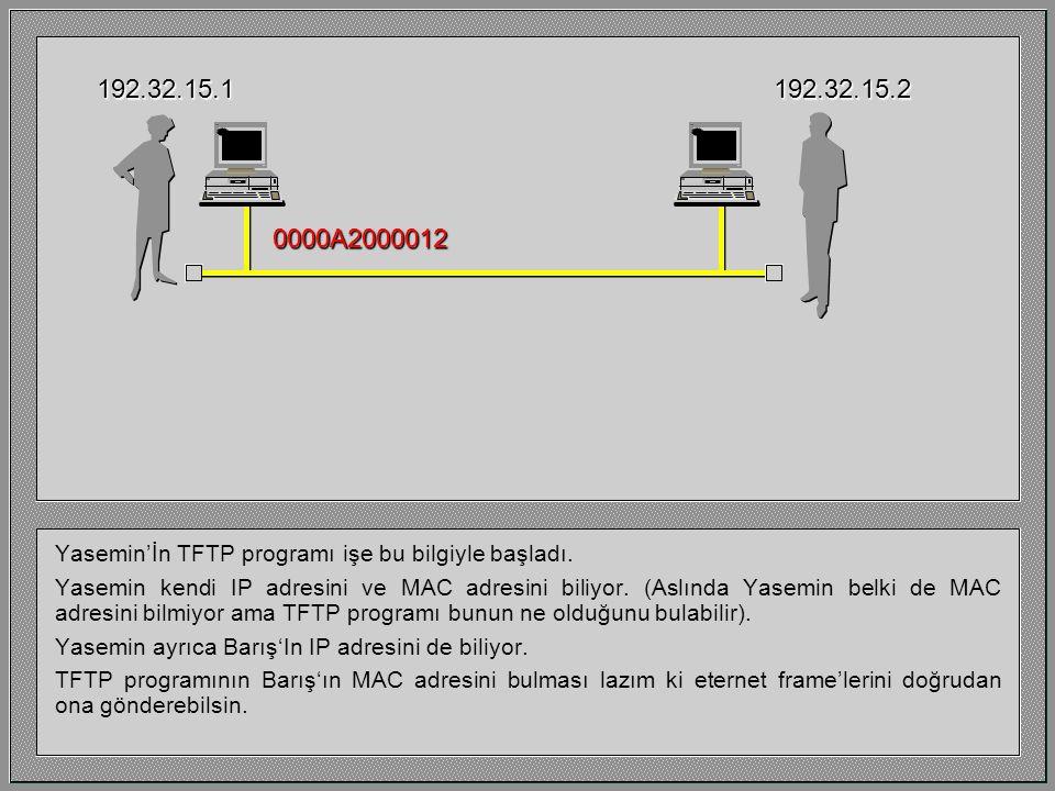 192.32.15.1 192.32.15.2. 0000A2000012. Yasemin'İn TFTP programı işe bu bilgiyle başladı.