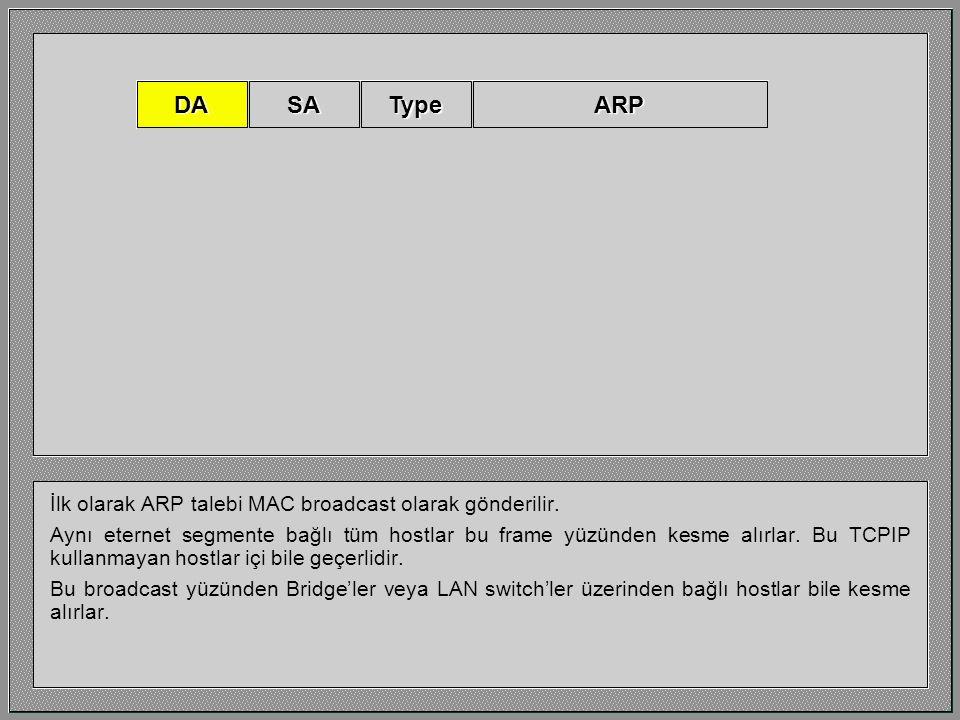 DA SA Type ARP İlk olarak ARP talebi MAC broadcast olarak gönderilir.