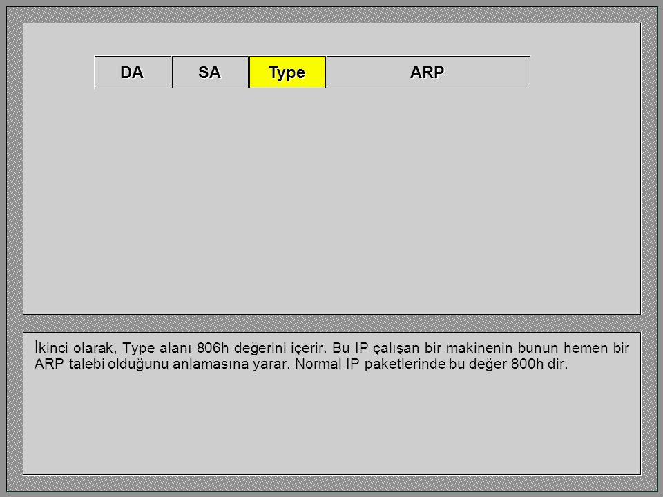 DA SA. Type. ARP.