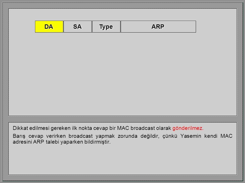 DA SA. Type. ARP. Dikkat edilmesi gereken ilk nokta cevap bir MAC broadcast olarak gönderilmez.