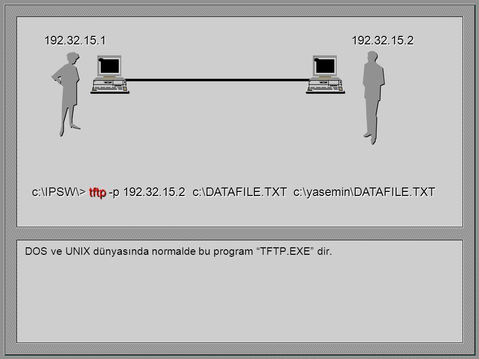 192.32.15.1 192.32.15.2. c:\IPSW\> tftp -p 192.32.15.2 c:\DATAFILE.TXT c:\yasemin\DATAFILE.TXT.
