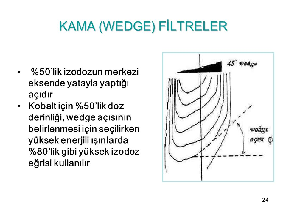 KAMA (WEDGE) FİLTRELER