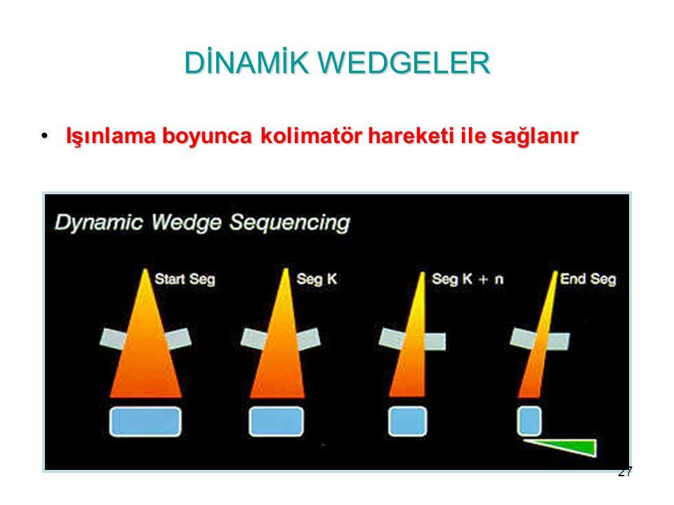 DİNAMİK WEDGELER Işınlama boyunca kolimatör hareketi ile sağlanır 27