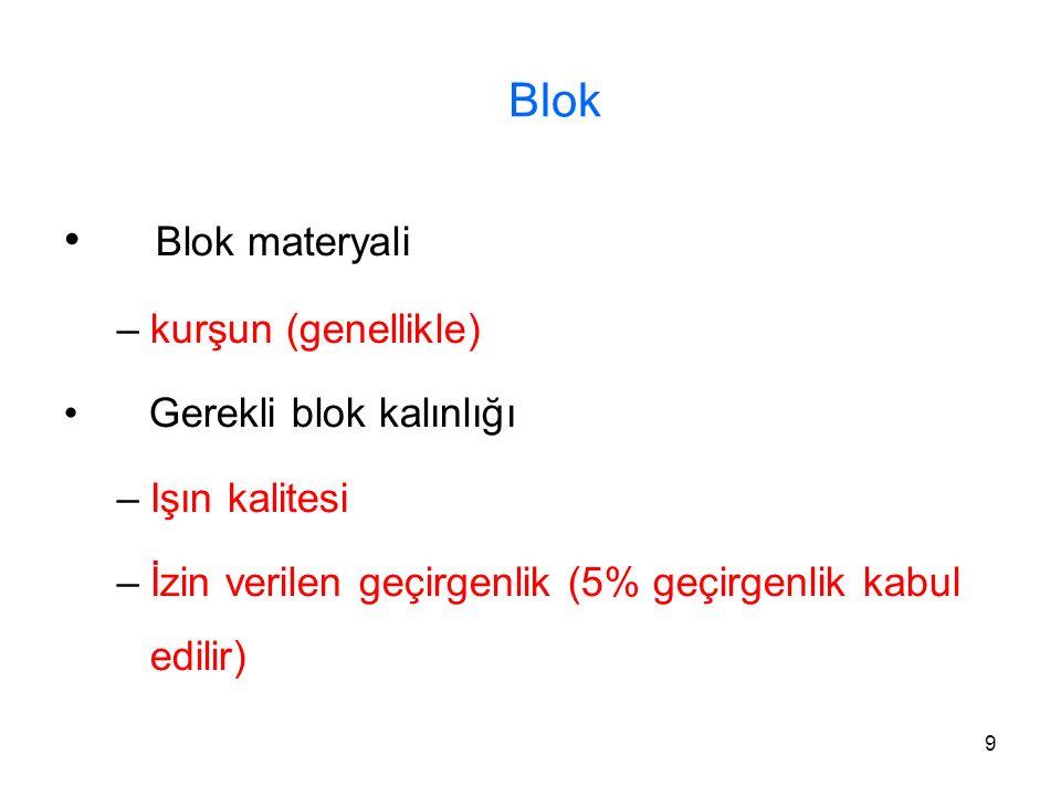 Blok Blok materyali kurşun (genellikle) Gerekli blok kalınlığı