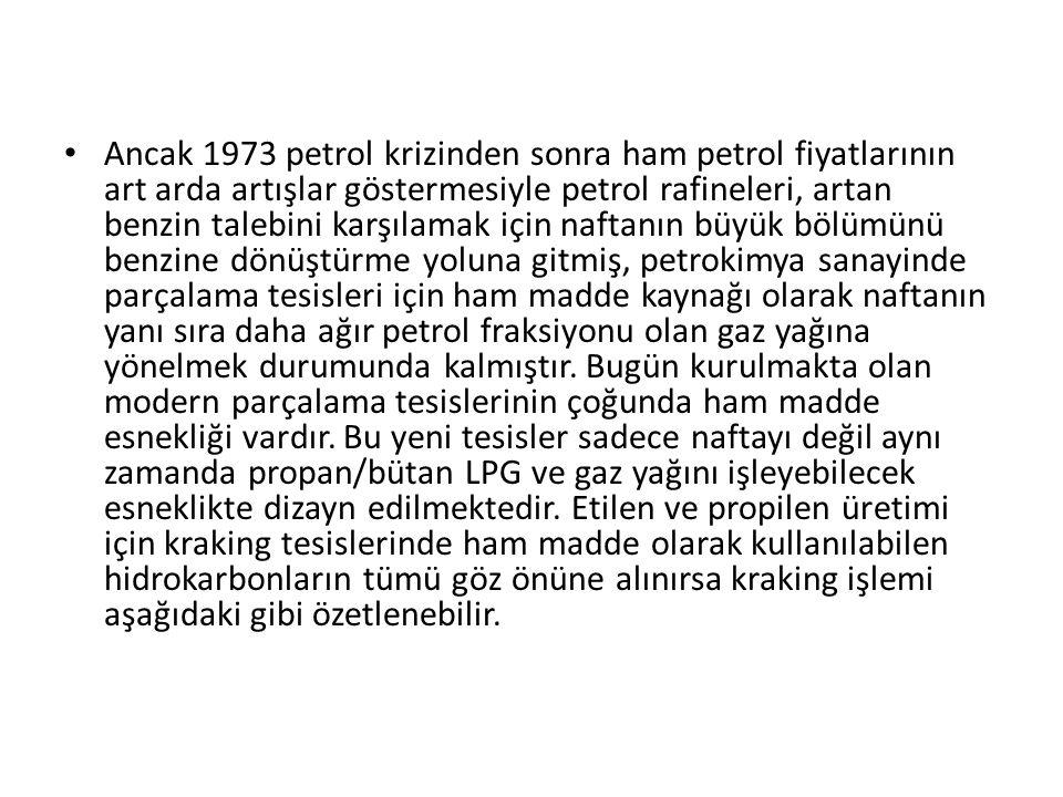 Ancak 1973 petrol krizinden sonra ham petrol fiyatlarının art arda artışlar göstermesiyle petrol rafineleri, artan benzin talebini karşılamak için naftanın büyük bölümünü benzine dönüştürme yoluna gitmiş, petrokimya sanayinde parçalama tesisleri için ham madde kaynağı olarak naftanın yanı sıra daha ağır petrol fraksiyonu olan gaz yağına yönelmek durumunda kalmıştır.