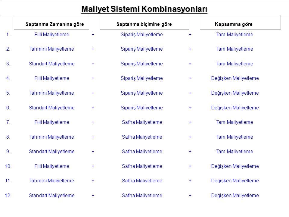 Maliyet Sistemi Kombinasyonları